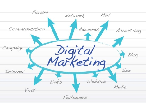 Digital | Internet | social media Marketing Company in Pune